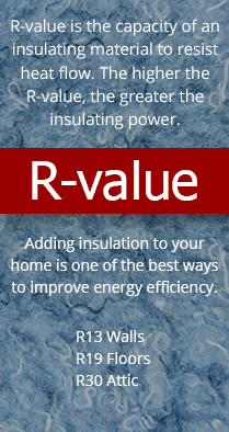 Insulation R-value, what you need to know
